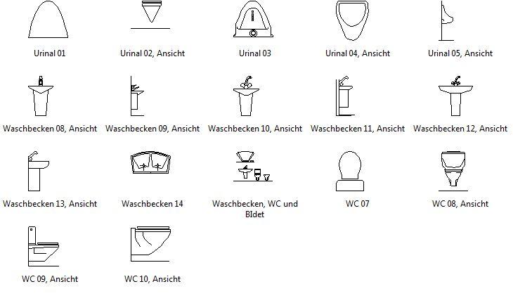 Software Arcon Visuelle Architektur